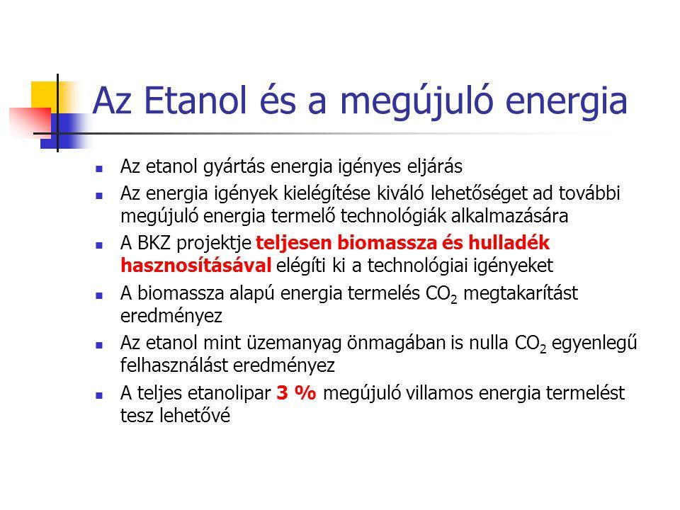 Az Etanol és a megújuló energia  Az etanol gyártás energia igényes eljárás  Az energia igények kielégítése kiváló lehetőséget ad további megújuló en