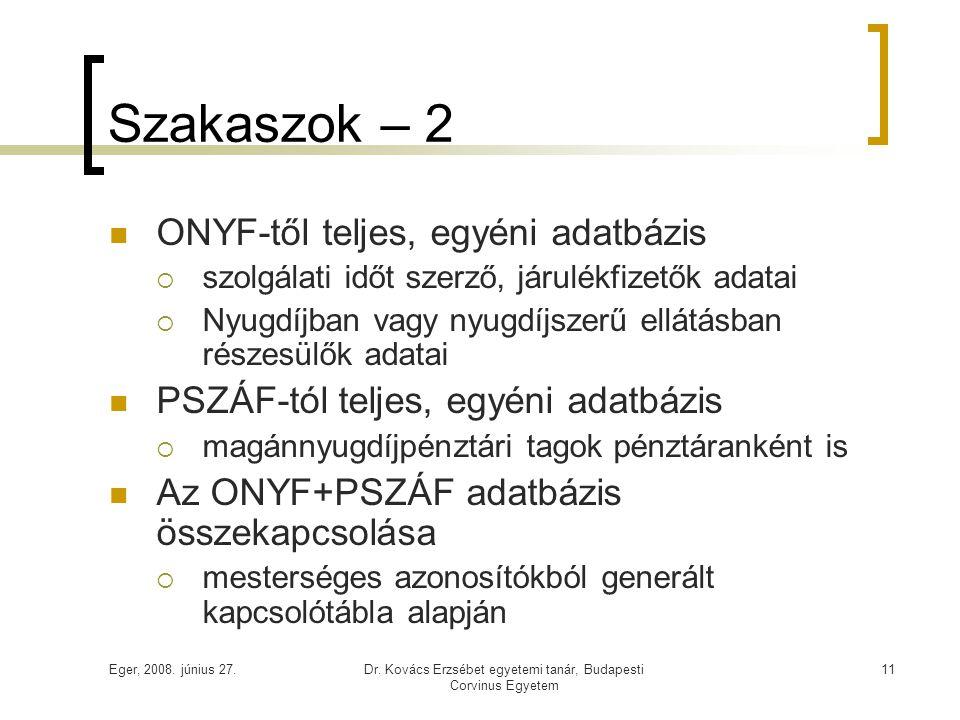 Eger, 2008. június 27.Dr. Kovács Erzsébet egyetemi tanár, Budapesti Corvinus Egyetem 11 Szakaszok – 2  ONYF-től teljes, egyéni adatbázis  szolgálati