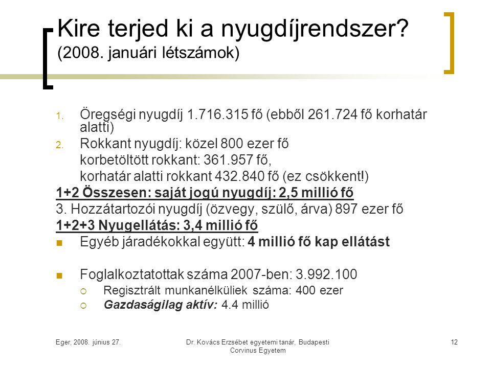 Eger, 2008. június 27.Dr. Kovács Erzsébet egyetemi tanár, Budapesti Corvinus Egyetem 12 Kire terjed ki a nyugdíjrendszer? (2008. januári létszámok) 1.