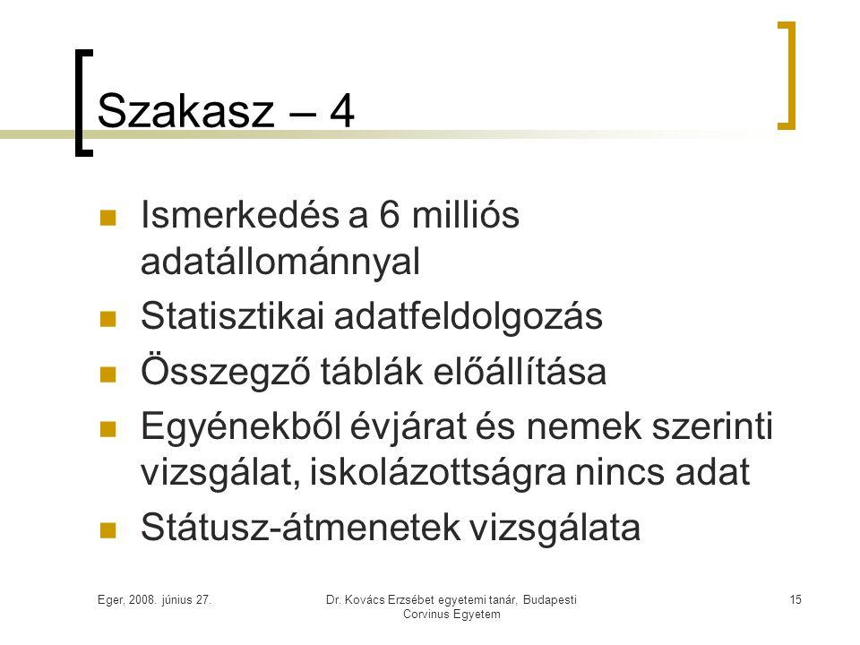 Eger, 2008. június 27.Dr. Kovács Erzsébet egyetemi tanár, Budapesti Corvinus Egyetem 15 Szakasz – 4  Ismerkedés a 6 milliós adatállománnyal  Statisz