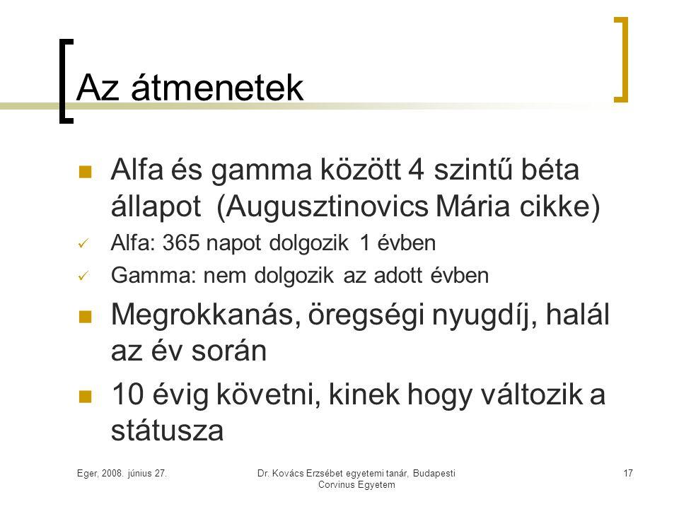 Eger, 2008. június 27.Dr. Kovács Erzsébet egyetemi tanár, Budapesti Corvinus Egyetem 17 Az átmenetek  Alfa és gamma között 4 szintű béta állapot (Aug