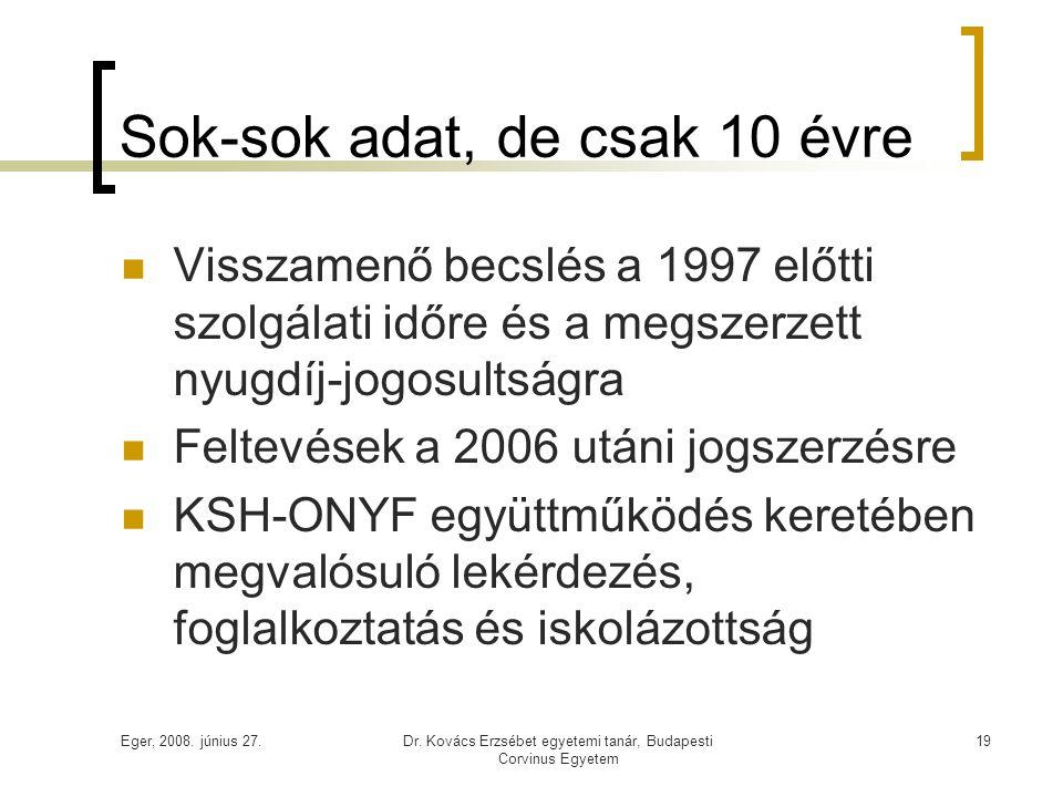Eger, 2008. június 27.Dr. Kovács Erzsébet egyetemi tanár, Budapesti Corvinus Egyetem 19 Sok-sok adat, de csak 10 évre  Visszamenő becslés a 1997 előt