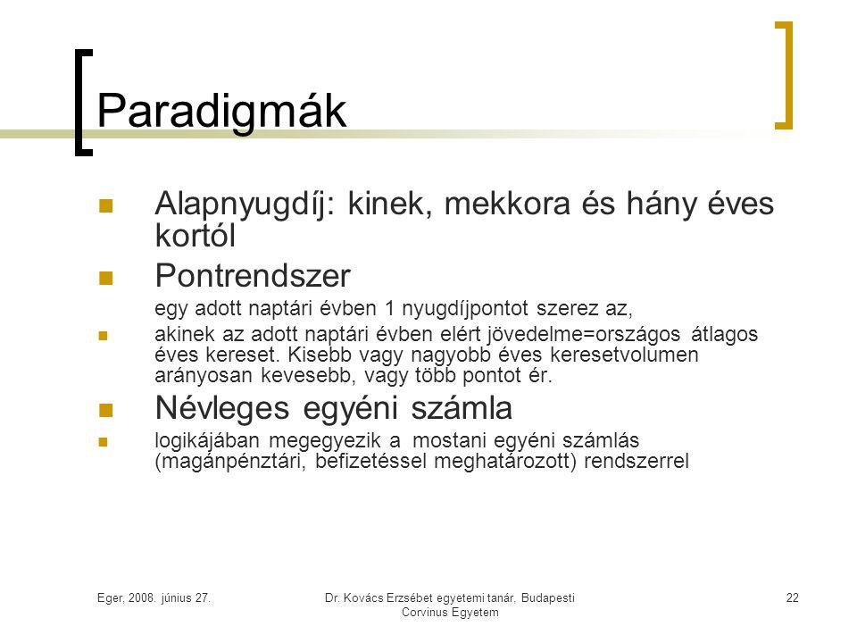 Eger, 2008. június 27.Dr. Kovács Erzsébet egyetemi tanár, Budapesti Corvinus Egyetem 22 Paradigmák  Alapnyugdíj: kinek, mekkora és hány éves kortól 