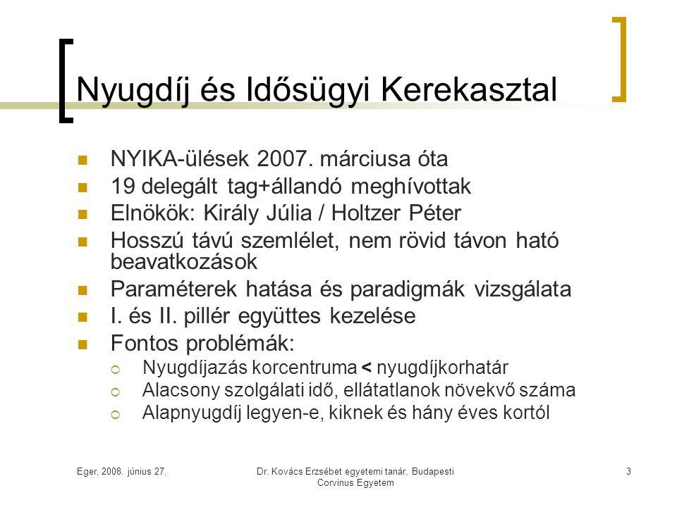 Eger, 2008. június 27.Dr. Kovács Erzsébet egyetemi tanár, Budapesti Corvinus Egyetem 3 Nyugdíj és Idősügyi Kerekasztal  NYIKA-ülések 2007. márciusa ó