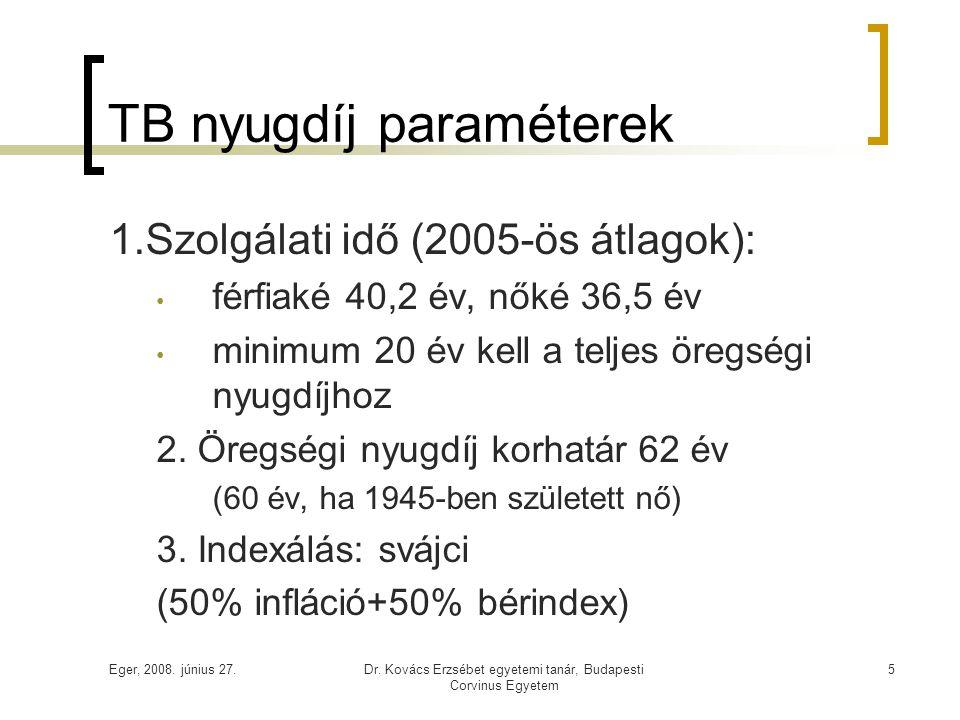 Eger, 2008. június 27.Dr. Kovács Erzsébet egyetemi tanár, Budapesti Corvinus Egyetem 5 TB nyugdíj paraméterek 1.Szolgálati idő (2005-ös átlagok): • fé
