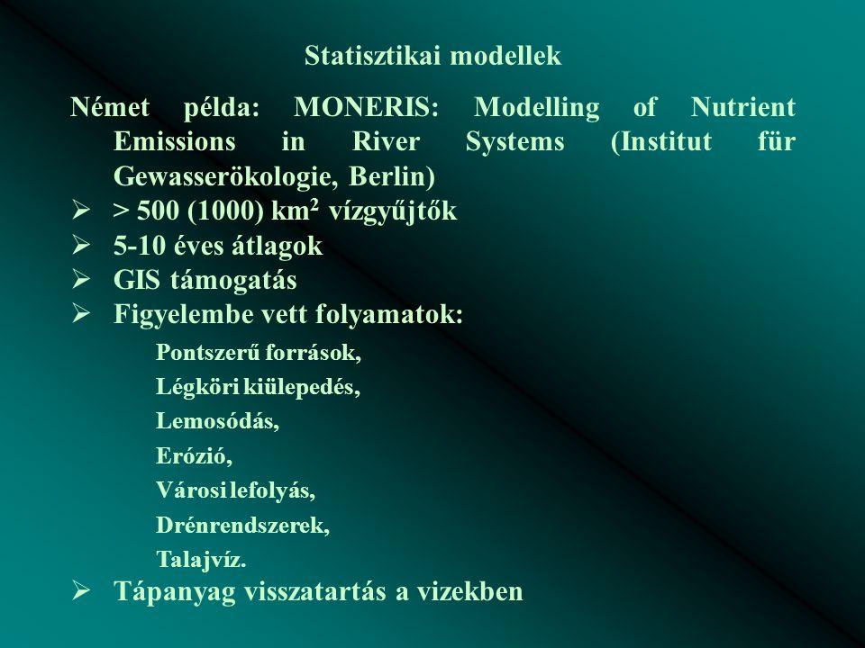 Statisztikai modellek Német példa: MONERIS: Modelling of Nutrient Emissions in River Systems (Institut für Gewasserökologie, Berlin)  > 500 (1000) km