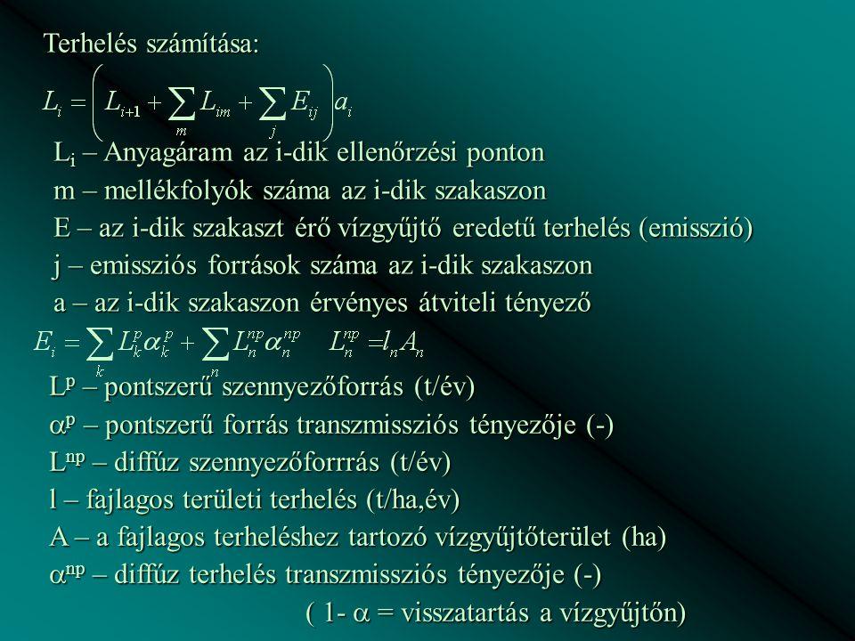Terhelés számítása: L i – Anyagáram az i-dik ellenőrzési ponton m – mellékfolyók száma az i-dik szakaszon E – az i-dik szakaszt érő vízgyűjtő eredetű