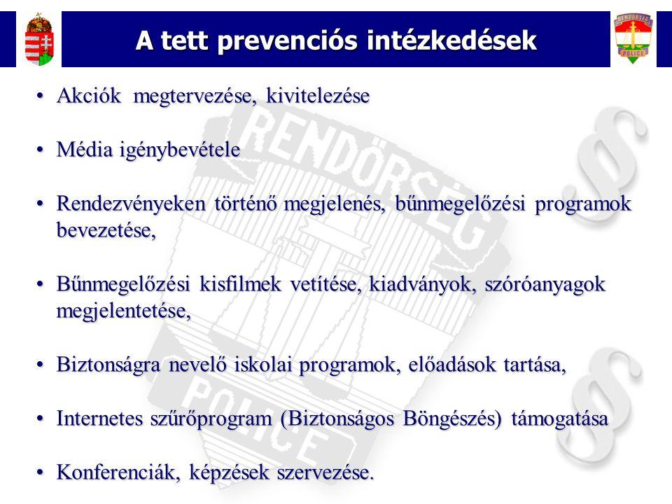 10 A tett prevenciós intézkedések •Akciók megtervezése, kivitelezése •Média igénybevétele •Rendezvényeken történő megjelenés, bűnmegelőzési programok
