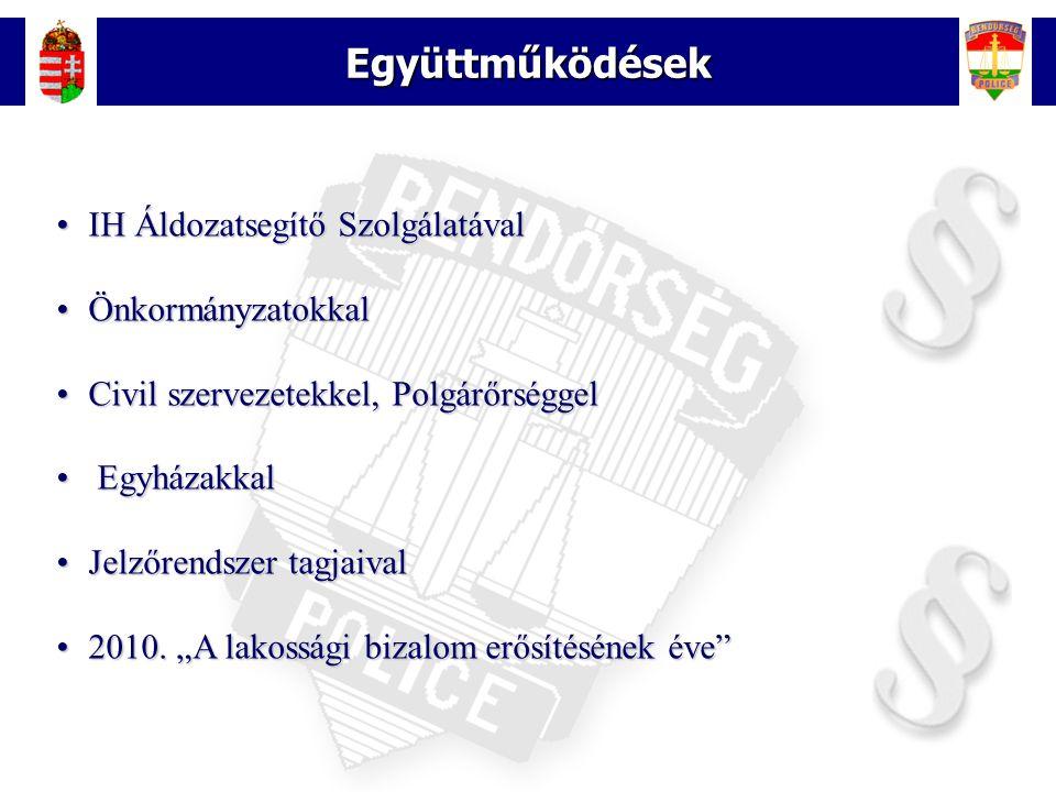 11 Együttműködések •IH Áldozatsegítő Szolgálatával •Önkormányzatokkal •Civil szervezetekkel, Polgárőrséggel • Egyházakkal •Jelzőrendszer tagjaival •20