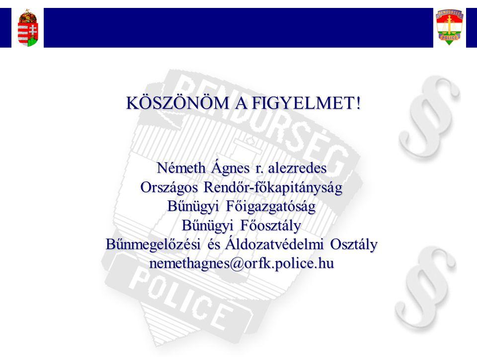 12 KÖSZÖNÖM A FIGYELMET! KÖSZÖNÖM A FIGYELMET! Németh Ágnes r. alezredes Országos Rendőr-főkapitányság Bűnügyi Főigazgatóság Bűnügyi Főosztály Bűnmege