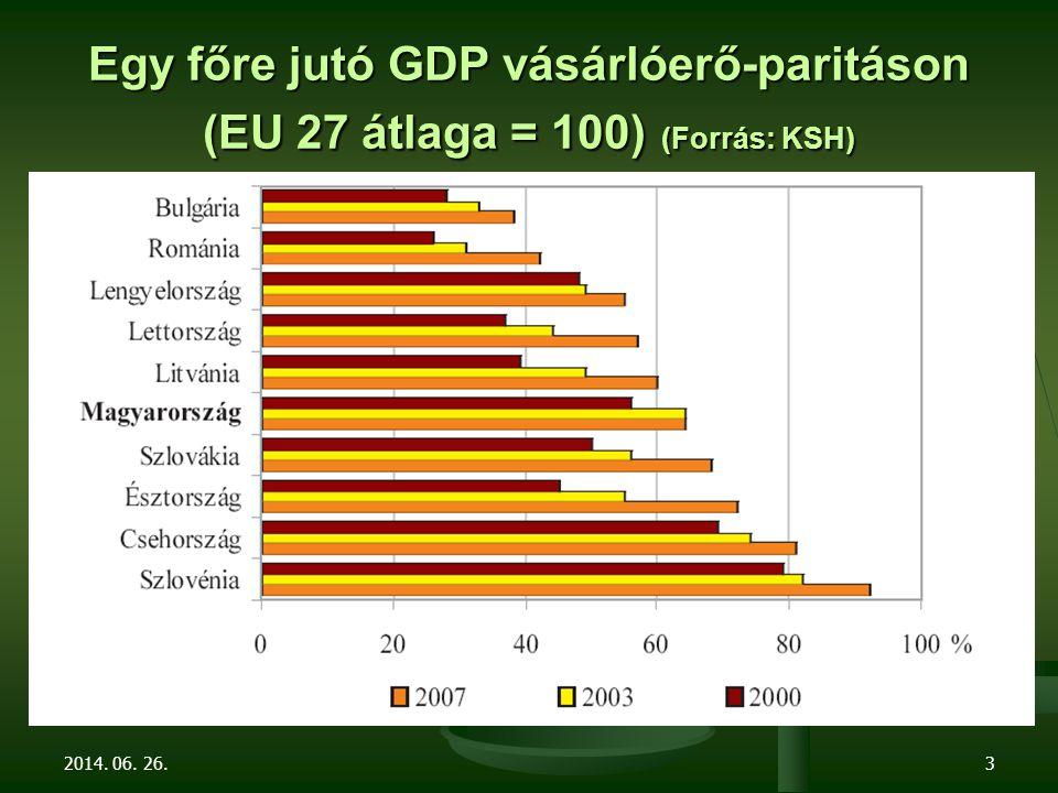 2014. 06. 26.3 Egy főre jutó GDP vásárlóerő-paritáson (EU 27 átlaga = 100) (Forrás: KSH)