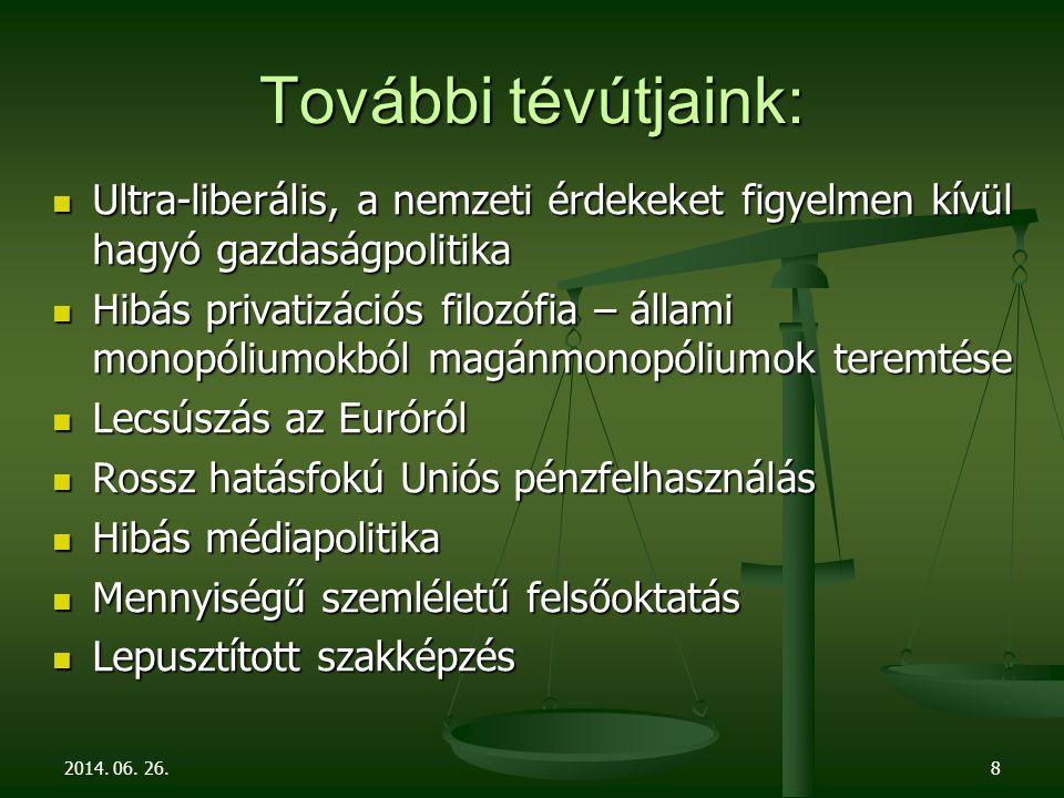Korrupció – a Transparency International szerint  Közvetlenül nem mérhető, csak becsülni lehet  A 180 országot tartalmazó listán Magyarország a 39.