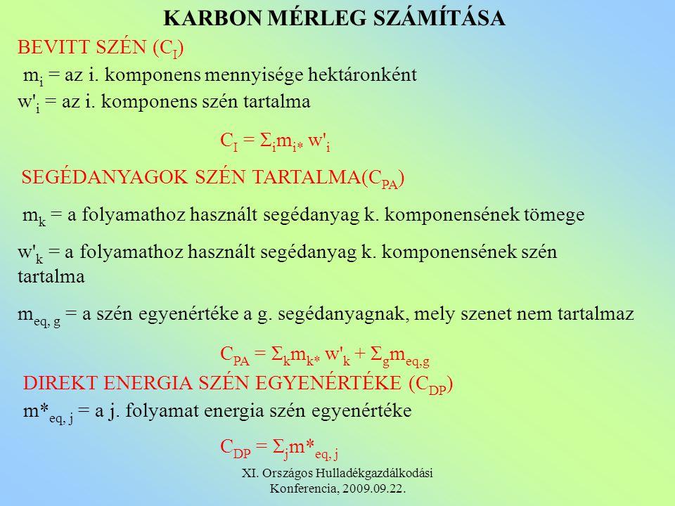 KARBON MÉRLEG SZÁMÍTÁSA BEVITT SZÉN (C I ) m i = az i.