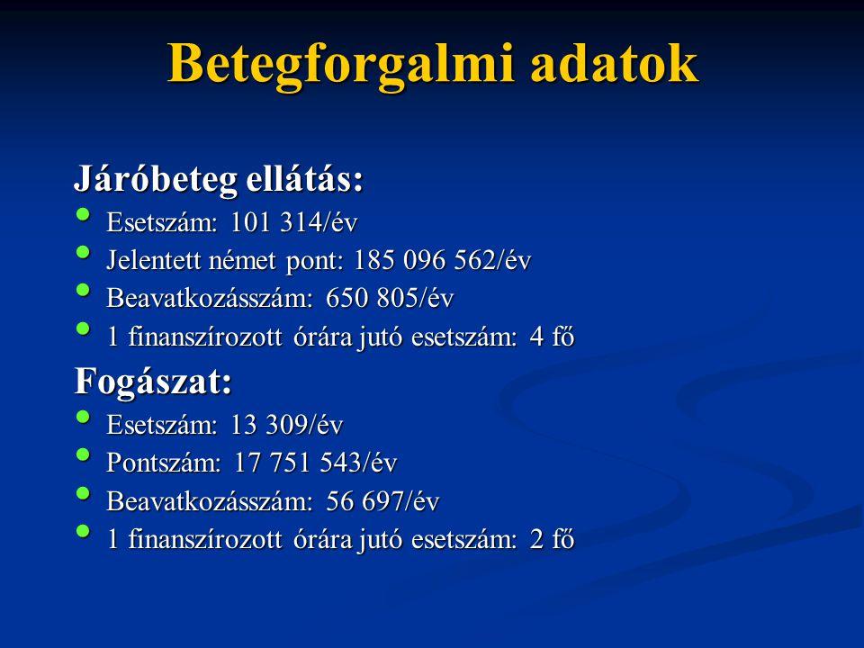 Betegforgalmi adatok Járóbeteg ellátás: • Esetszám: 101 314/év • Jelentett német pont: 185 096 562/év • Beavatkozásszám: 650 805/év • 1 finanszírozott
