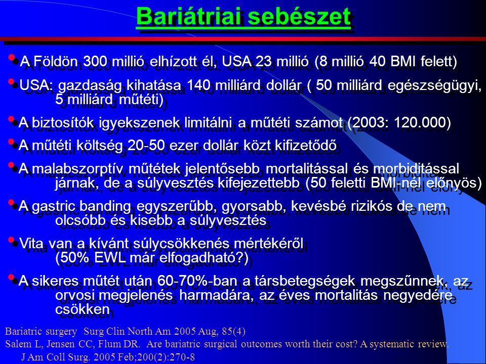 Bariátriai sebészet • A Földön 300 millió elhízott él, USA 23 millió (8 millió 40 BMI felett) • USA: gazdaság kihatása 140 milliárd dollár ( 50 milliá