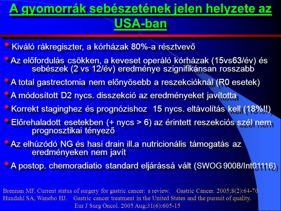 A gyomorrák sebészetének jelen helyzete az USA-ban • Kiváló rákregiszter, a kórházak 80%-a résztvevő • Az előfordulás csökken, a keveset operáló kórhá