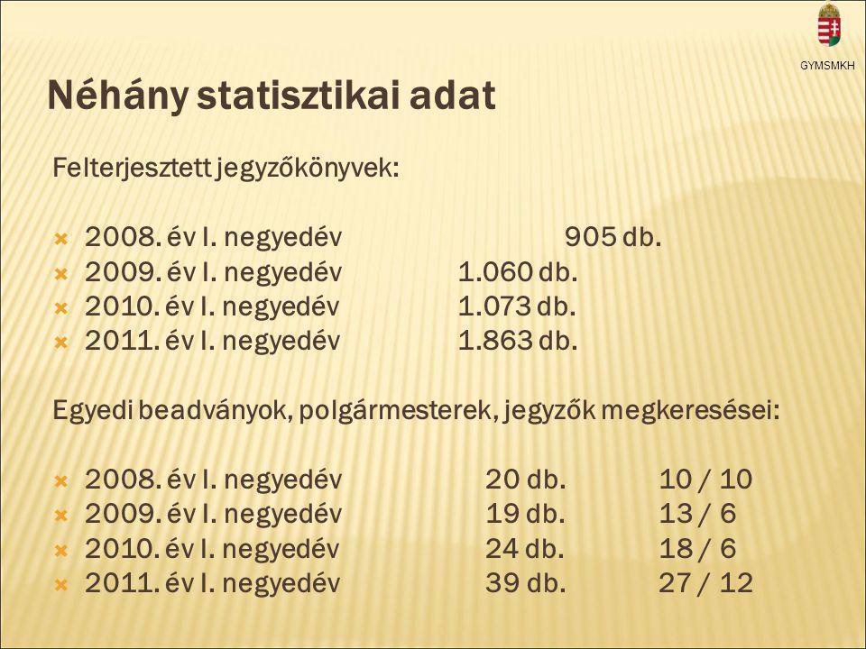 GYMSMKH Néhány statisztikai adat Felterjesztett jegyzőkönyvek:  2008.
