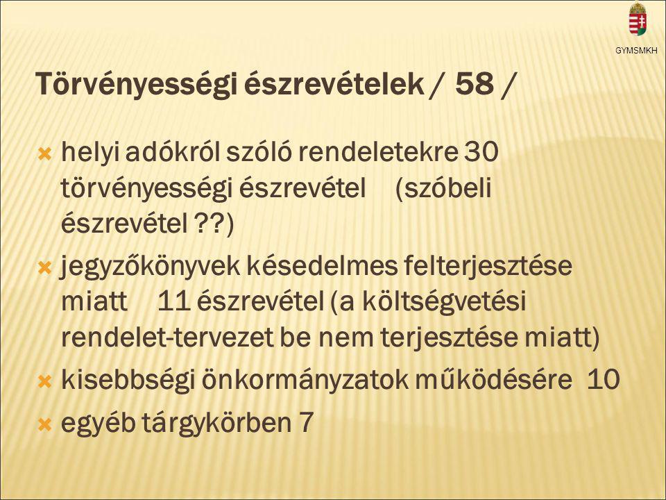 GYMSMKH Törvényességi észrevételek / 58 /  helyi adókról szóló rendeletekre 30 törvényességi észrevétel (szóbeli észrevétel )  jegyzőkönyvek késedelmes felterjesztése miatt 11 észrevétel (a költségvetési rendelet-tervezet be nem terjesztése miatt)  kisebbségi önkormányzatok működésére 10  egyéb tárgykörben 7