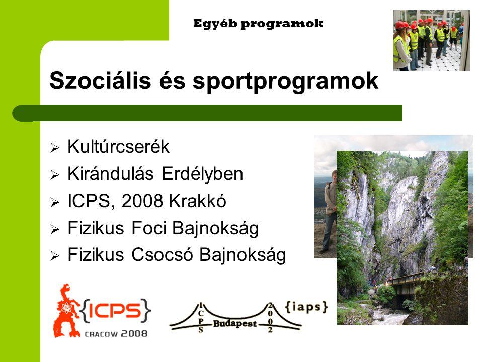 Szociális és sportprogramok  Kultúrcserék  Kirándulás Erdélyben  ICPS, 2008 Krakkó  Fizikus Foci Bajnokság  Fizikus Csocsó Bajnokság Egyéb programok