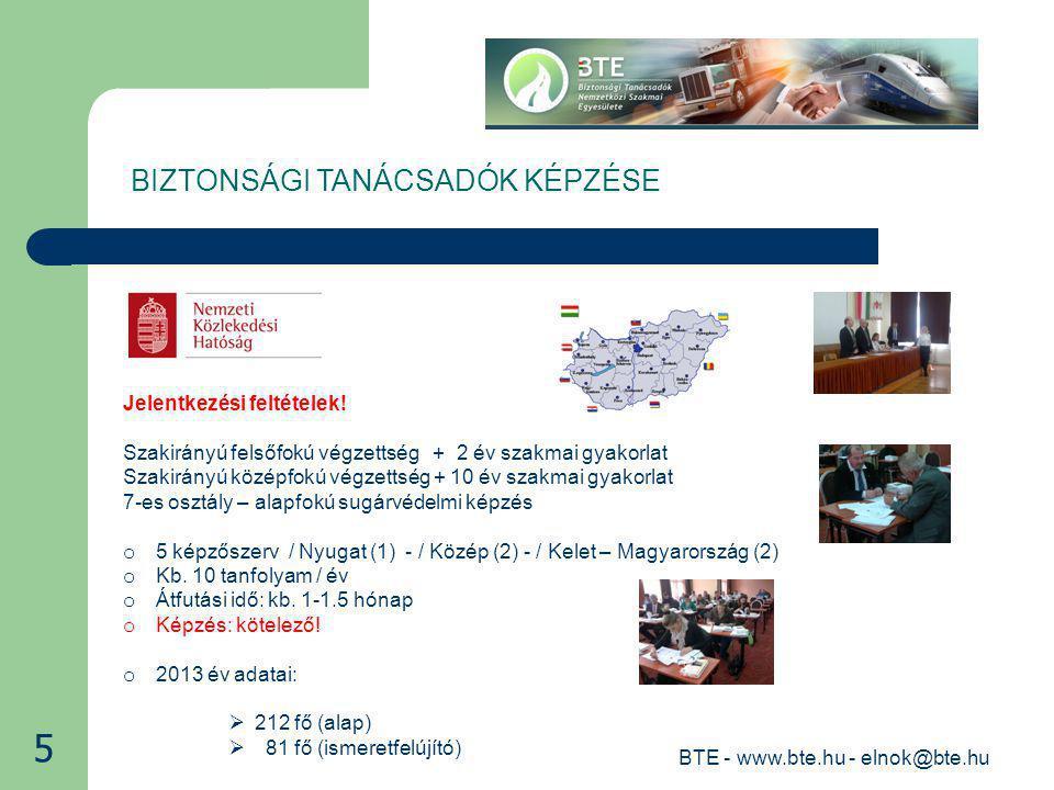 BTE - www.bte.hu - elnok@bte.hu Biztonsági tanácsadói tevékenység: 2010.07.15.