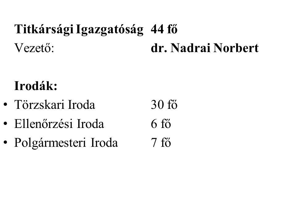 Titkársági Igazgatóság44 fő Vezető:dr. Nadrai Norbert Irodák: • Törzskari Iroda30 fő • Ellenőrzési Iroda6 fő • Polgármesteri Iroda7 fő