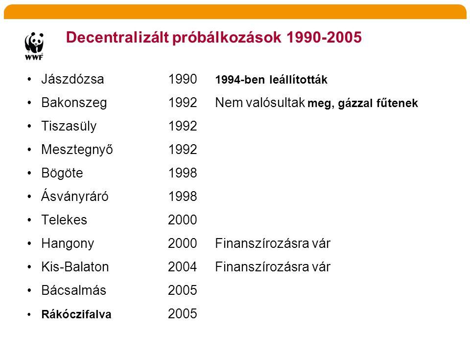 Decentralizált próbálkozások 1990-2005 •Jászdózsa 1990 1994-ben leállították •Bakonszeg 1992Nem valósultak meg, gázzal fűtenek •Tiszasüly 1992 •Meszte