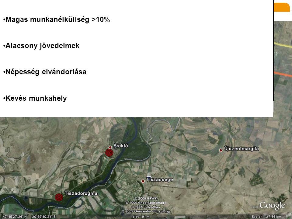 településlakónépesség 1990 (fő) lakónépesség 2001 (fő) népesség- változás (fő) népesség- válto zás (%) Tiszavalk339334-5-1,47 Tiszadorogma524466-58-11