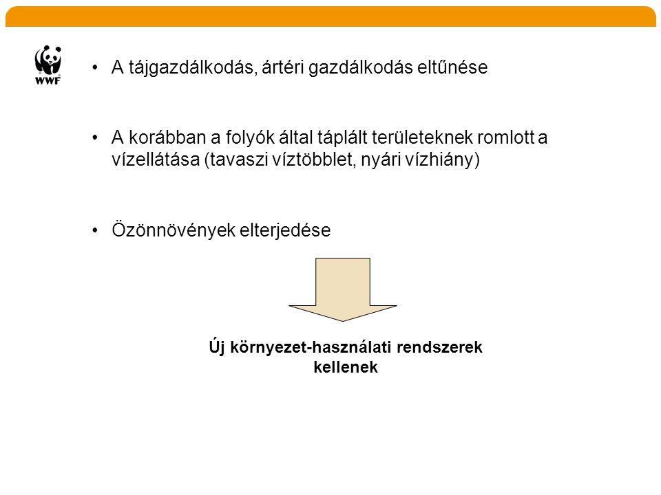 www.wwf.hu Köszönöm a figyelmet! csaba.vaszko@wwf.hu +36 30 586 6688