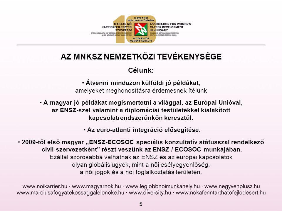 AZ MNKSZ NEMZETKÖZI TEVÉKENYSÉGE Célunk: • Átvenni mindazon külföldi jó példákat, amelyeket meghonosításra érdemesnek ítélünk • A magyar jó példákat megismertetni a világgal, az Európai Unióval, az ENSZ-szel valamint a diplomáciai testületekkel kialakított kapcsolatrendszerünkön keresztül.