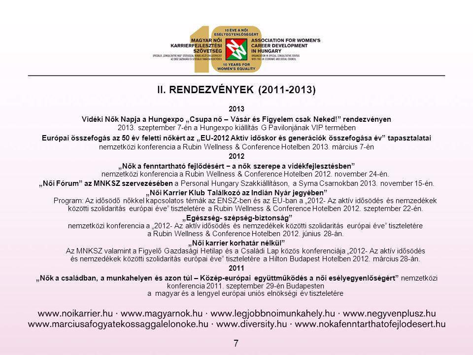"""II. RENDEZVÉNYEK (2011-2013) 2013 Vidéki Nők Napja a Hungexpo """"Csupa nő – Vásár és Figyelem csak Neked!"""" rendezvényen 2013. szeptember 7-én a Hungexpo"""