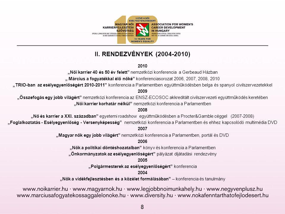"""II. RENDEZVÉNYEK (2004-2010) 2010 """"Női karrier 40 és 50 év felett"""" nemzetközi konferencia a Gerbeaud Házban """" Március a fogyatékkal élő nőké"""" konferen"""