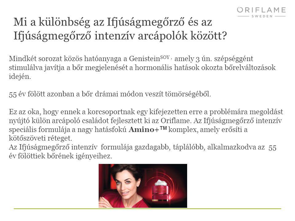 2014-06-26Copyright ©2012 by Oriflame Cosmetics SA15