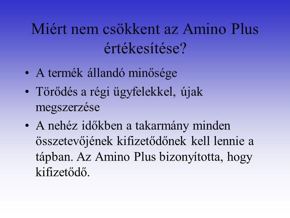 Miért nem csökkent az Amino Plus értékesítése.