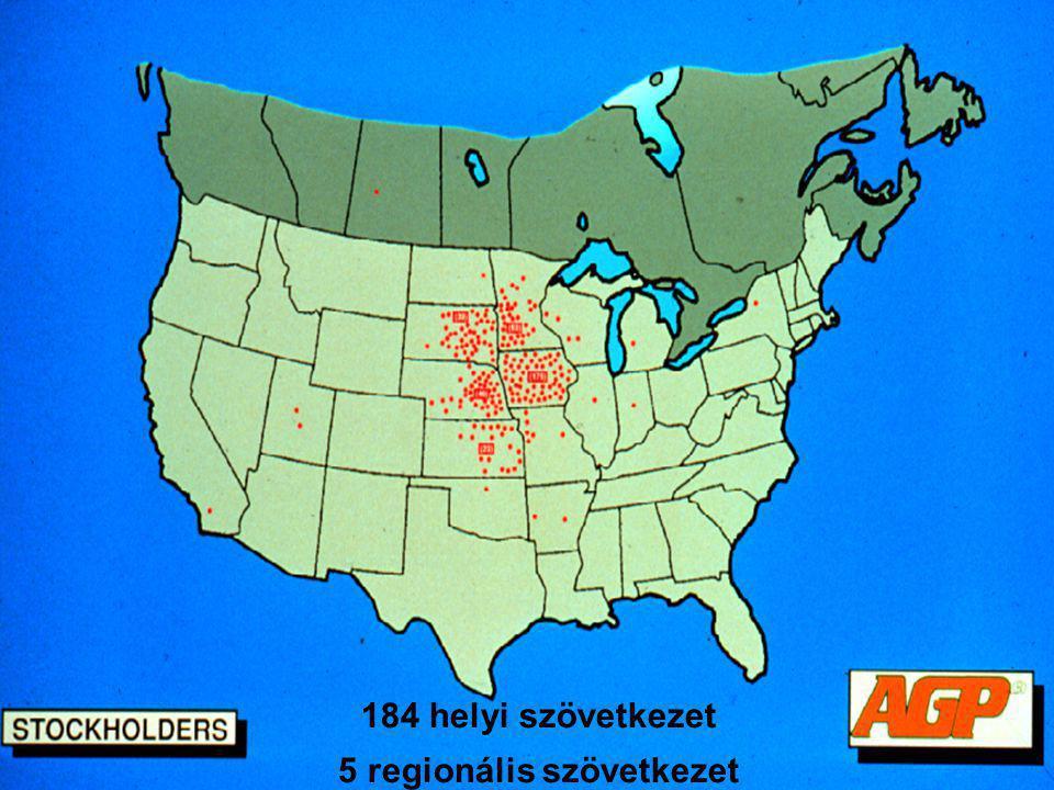 Tejtermelés Április 2008Április 2009 Kalifornia864855 Arizona973929 kg tej/hó