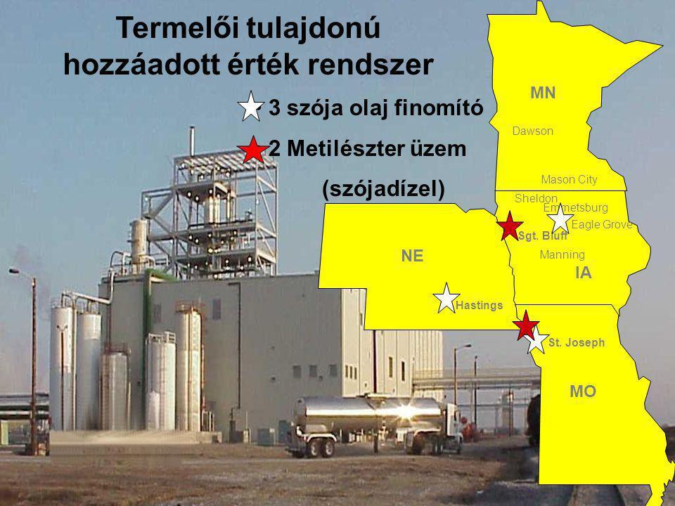 Termelői tulajdonú hozzáadott érték rendszer NE IA MN Hastings MO • 1 Etanol üzem (1995) • 190,000,000 liter / év • 460,000 tonna / év • 50,000 hektár / év