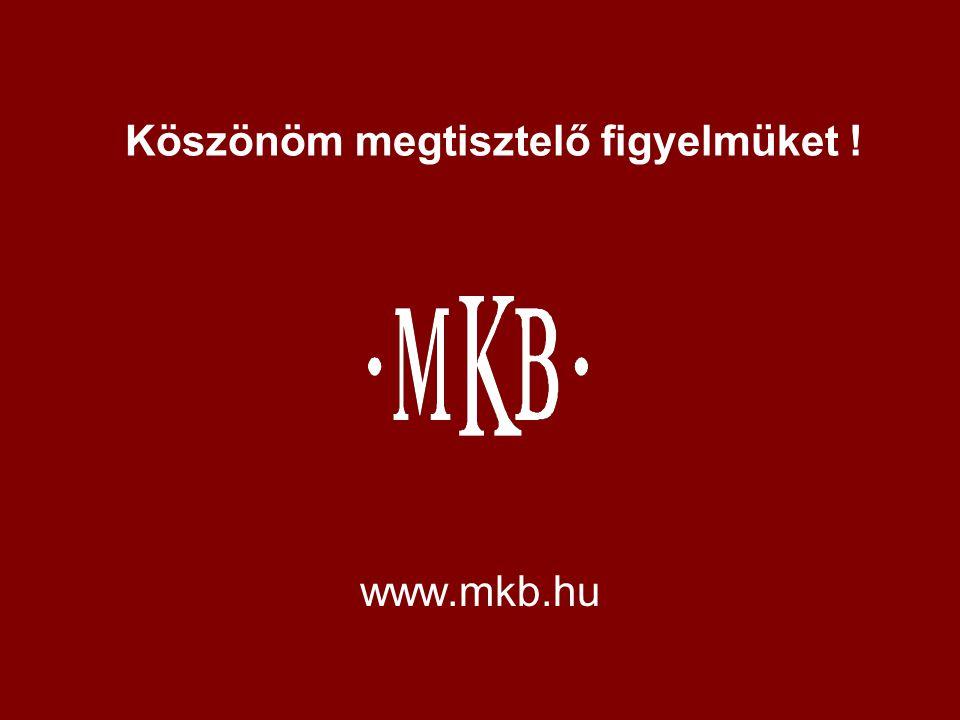 Köszönöm megtisztelő figyelmüket ! www.mkb.hu