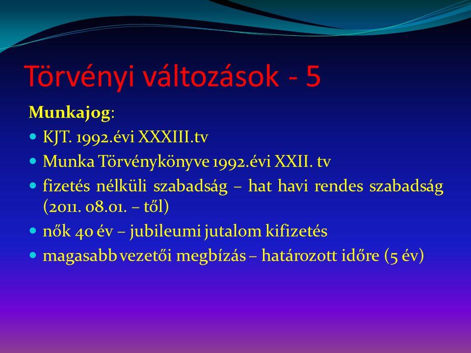 Törvényi változások - 5 Munkajog:  KJT. 1992.évi XXXIII.tv  Munka Törvénykönyve 1992.évi XXII. tv  fizetés nélküli szabadság – hat havi rendes szab