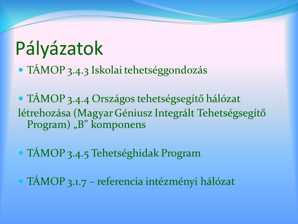 Pályázatok  TÁMOP 3.4.3 Iskolai tehetséggondozás  TÁMOP 3.4.4 Országos tehetségsegítő hálózat létrehozása (Magyar Géniusz Integrált Tehetségsegítő P