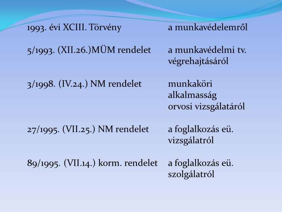 1993. évi XCIII. Törvény a munkavédelemről 5/1993. (XII.26.)MÜM rendeleta munkavédelmi tv. végrehajtásáról 3/1998. (IV.24.) NM rendelet munkaköri alka
