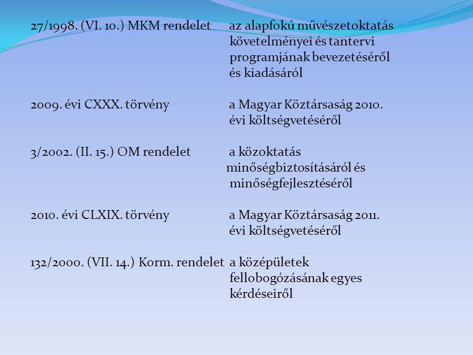 27/1998. (VI. 10.) MKM rendelet az alapfokú művészetoktatás követelményei és tantervi programjának bevezetéséről és kiadásáról 2009. évi CXXX. törvény