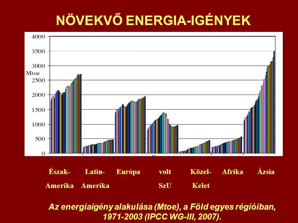 Észak-Latin-EurópavoltKözel-AfrikaÁzsia Amerika SzUKelet Az energiaigény alakulása (Mtoe), a Föld egyes régióiban, 1971-2003 (IPCC WG-III, 2007). NÖVE