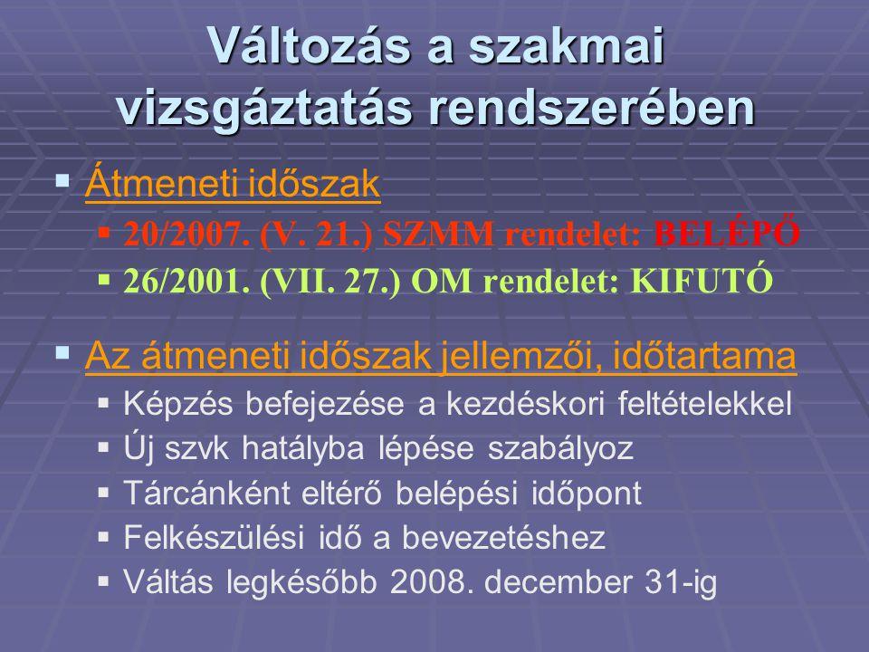 Változás a szakmai vizsgáztatás rendszerében   Átmeneti időszak   20/2007. (V. 21.) SZMM rendelet: BELÉPŐ   26/2001. (VII. 27.) OM rendelet: KIF
