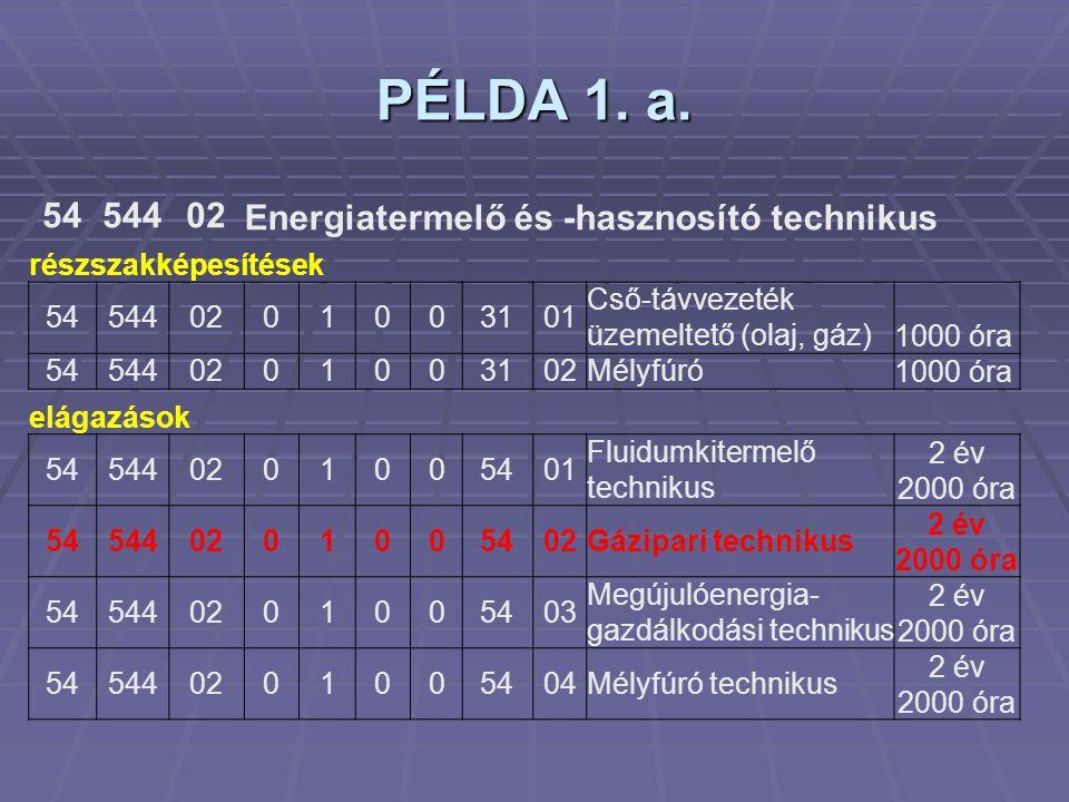 PÉLDA 1. a. 5454402 Energiatermelő és -hasznosító technikus részszakképesítések 545440201003101 Cső-távvezeték üzemeltető (olaj, gáz) 1000 óra 5454402