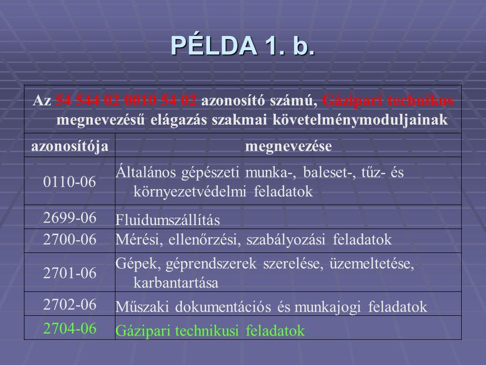 PÉLDA 1. b. Az 54 544 02 0010 54 02 azonosító számú, Gázipari technikus megnevezésű elágazás szakmai követelménymoduljainak azonosítójamegnevezése 011
