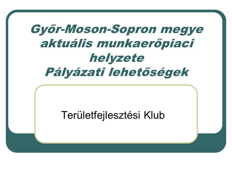 Győr-Moson-Sopron megye aktuális munkaerőpiaci helyzete Pályázati lehetőségek Területfejlesztési Klub