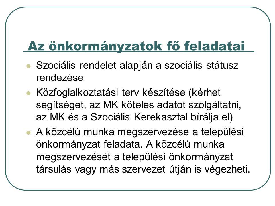Az önkormányzatok fő feladatai  Szociális rendelet alapján a szociális státusz rendezése  Közfoglalkoztatási terv készítése (kérhet segítséget, az M