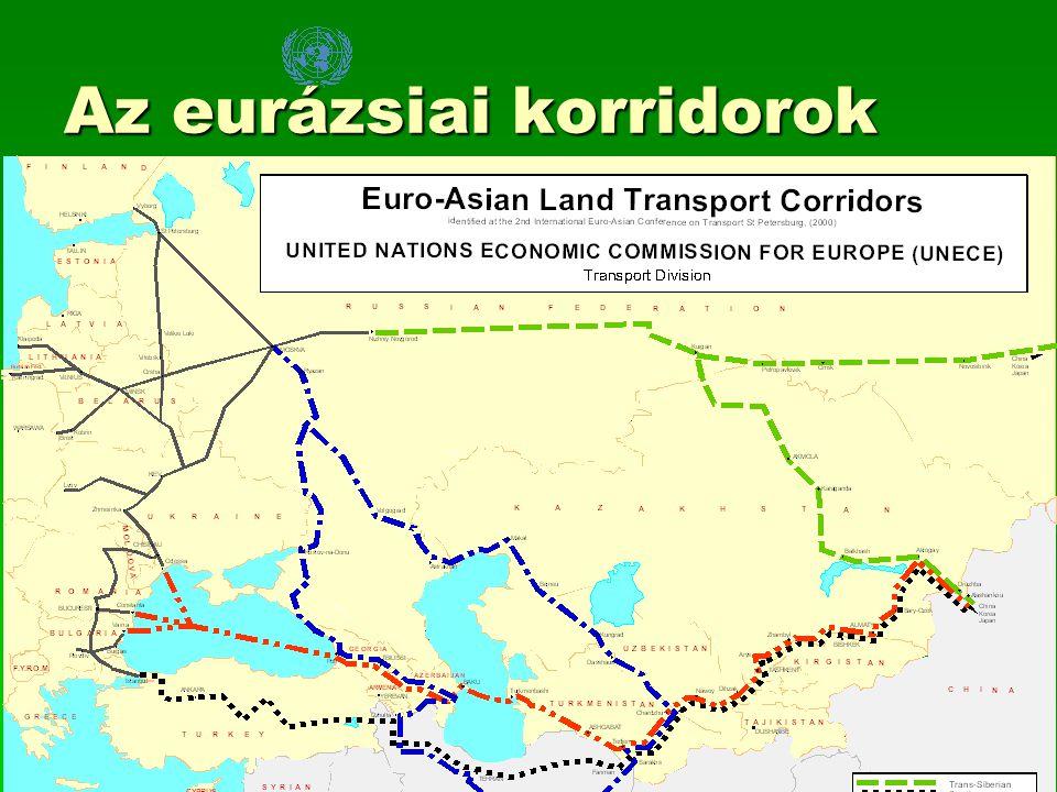 Az eurázsiai korridorok