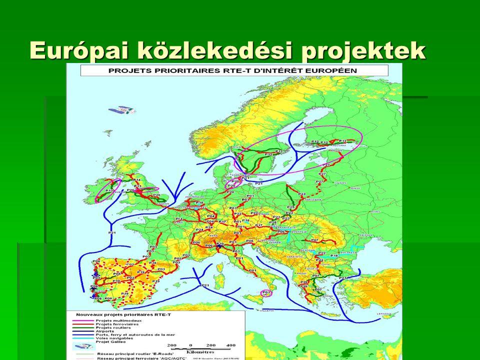 Európai közlekedési projektek