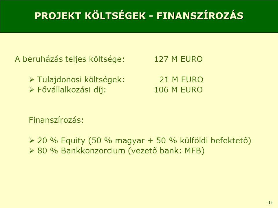 11 PROJEKT KÖLTSÉGEK - FINANSZÍROZÁS A beruházás teljes költsége:127 M EURO  Tulajdonosi költségek: 21 M EURO  Fővállalkozási díj:106 M EURO Finanszírozás:  20 % Equity (50 % magyar + 50 % külföldi befektető)  80 % Bankkonzorcium (vezető bank: MFB)
