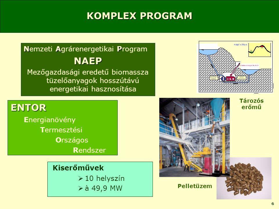 6 KOMPLEX PROGRAM NAP Nemzeti Agrárenergetikai ProgramNAEP Mezőgazdasági eredetű biomassza tüzelőanyagok hosszútávú energetikai hasznosítása Kiserőművek  10 helyszín  à 49,9 MW Pelletüzem Tározós erőmű ENTOR Energianövény Termesztési Országos Rendszer